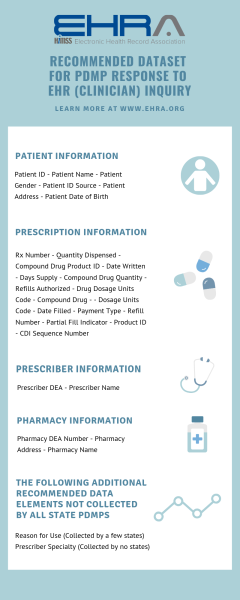 Dataset Infographic