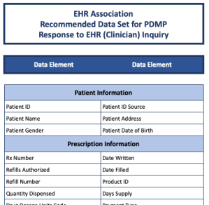 EHRA recommended minimum data set for PDMP inquiry