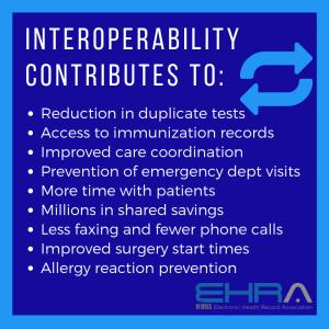 Interoperability(1)